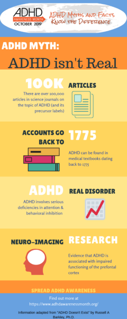 ADHD is real