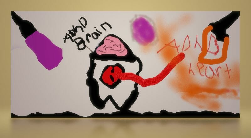 The Heart and Brain of ADHD