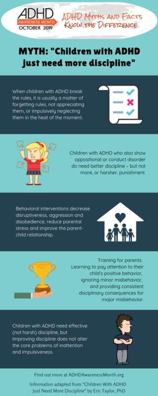 adhd children do not need more discipline