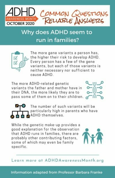 Infographic ADHD runs in families