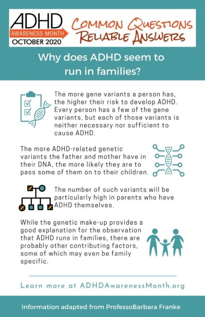 infographic adhd in families