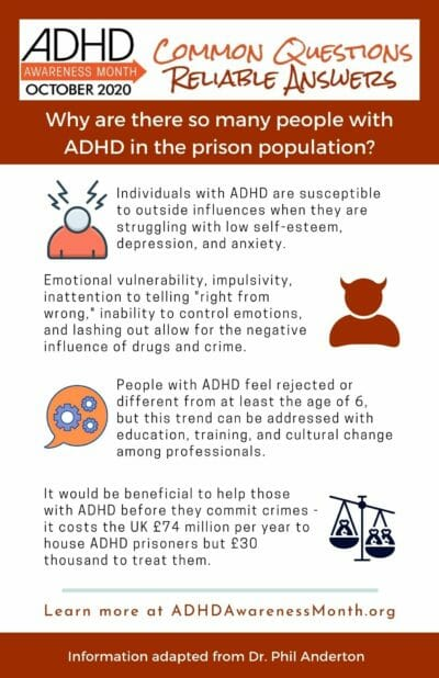 Infographic adhd in prison