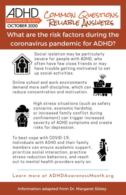 Risk factors for people with ADHD in coronavirus time