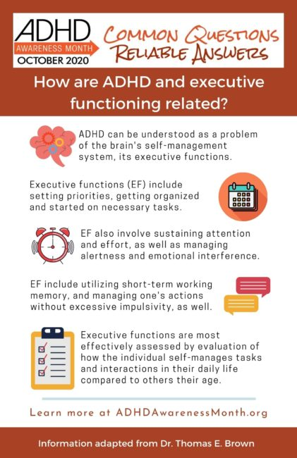 How are ADHD and executive functioning related