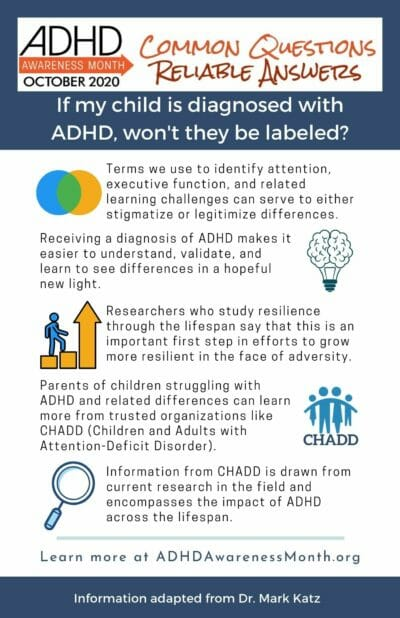 Infographic Labeled with ADHD