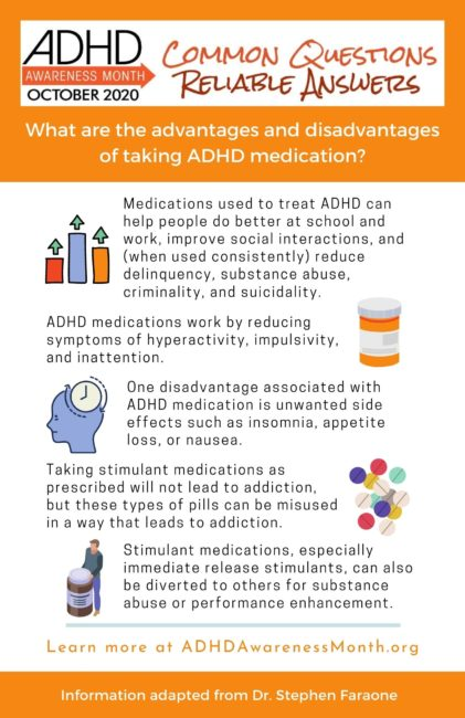 infographic Advantages and disadvantages of ADHD medication