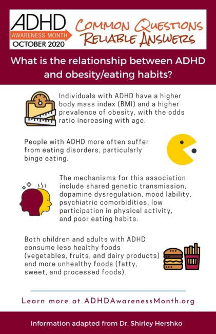 Infographic - Relationship between ADHD and eating habits