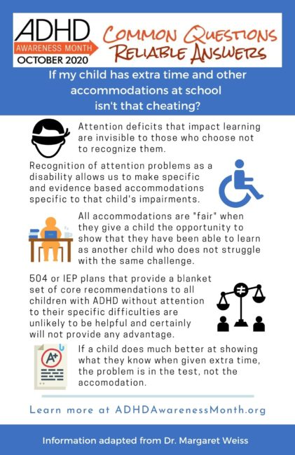 Infographic adhd school accomodations