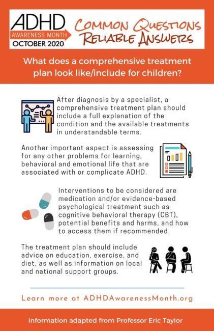 Infographic comprehensive treatement children ADHD